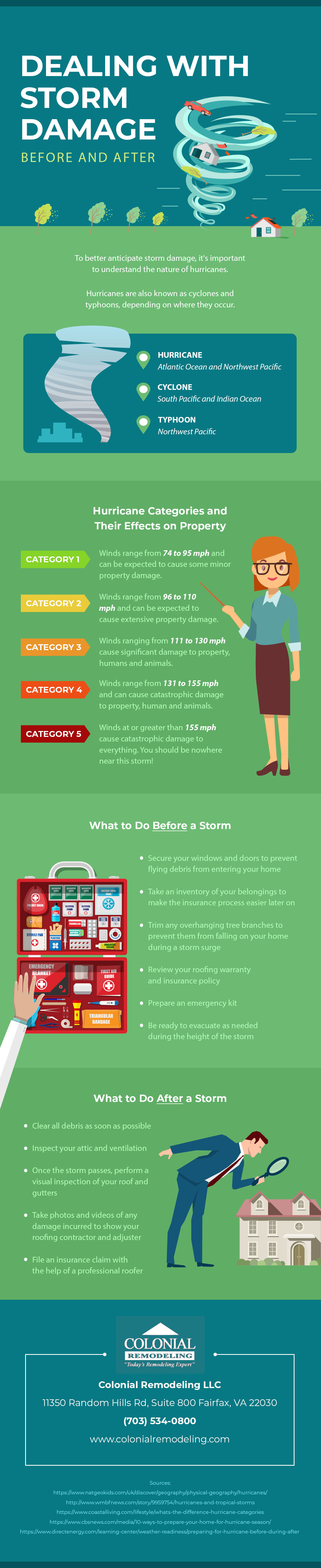 [INFOGRAPHIC] Dealing with Storm Damage: Before and After ...